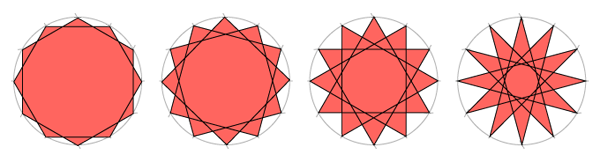 Four different twelve pointed stars