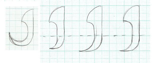 Half-bowl sketches