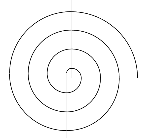 Regular spiral on four points finished