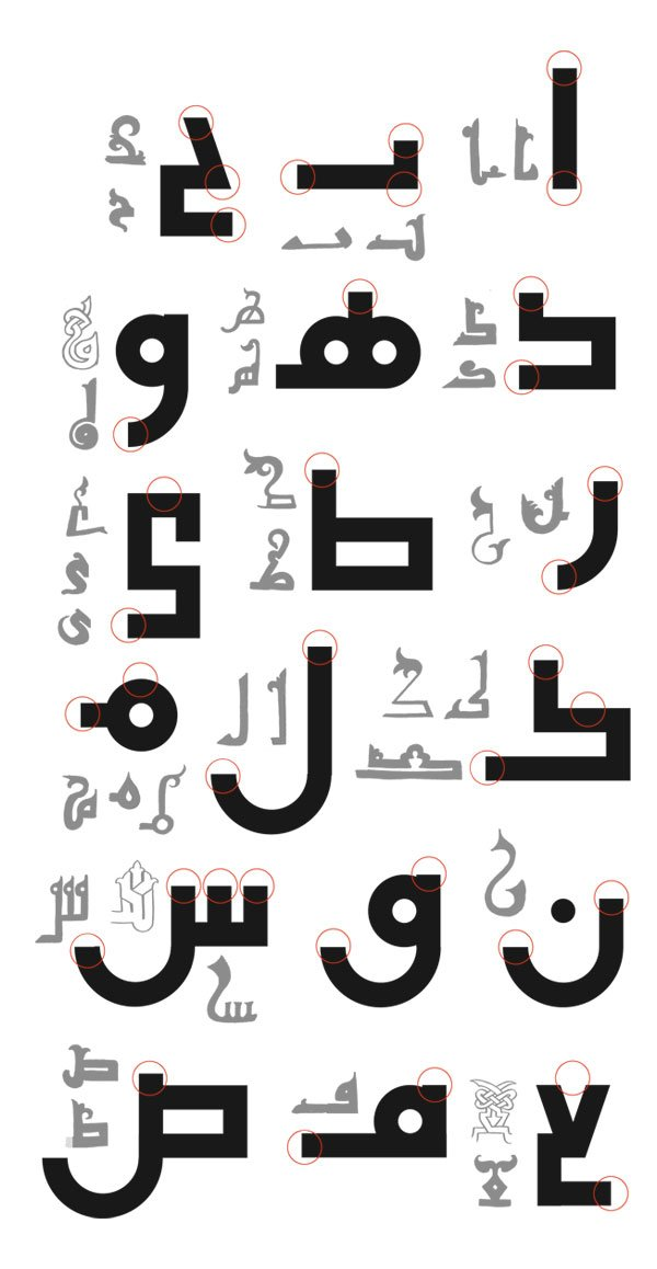 Arabic Ornament Design Tutorial Letters and their loci
