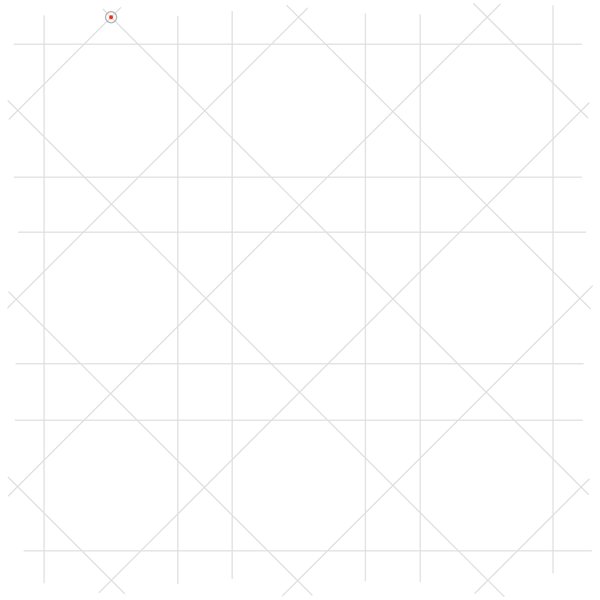 Converting a flat pattern step 2a