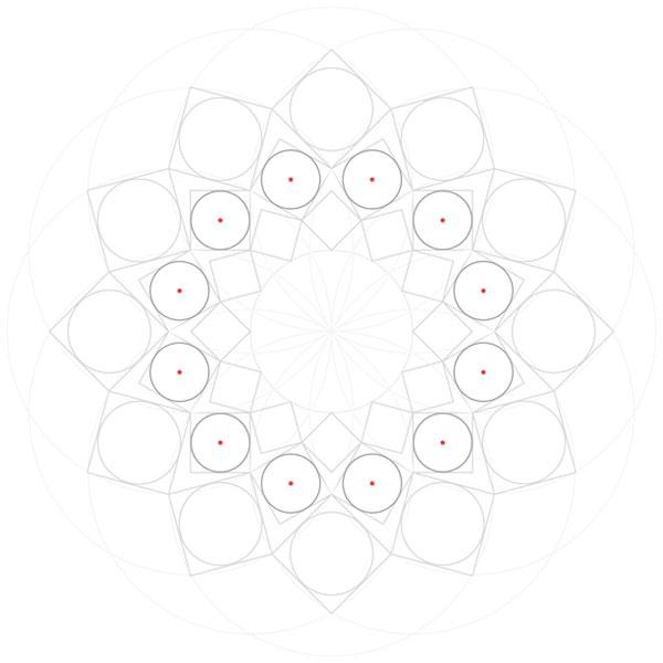 Harmonic pattern step 17