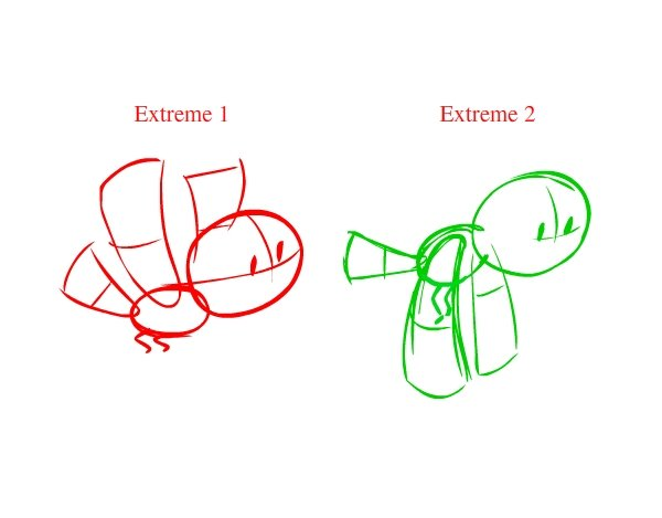 Extreme 1 and 2