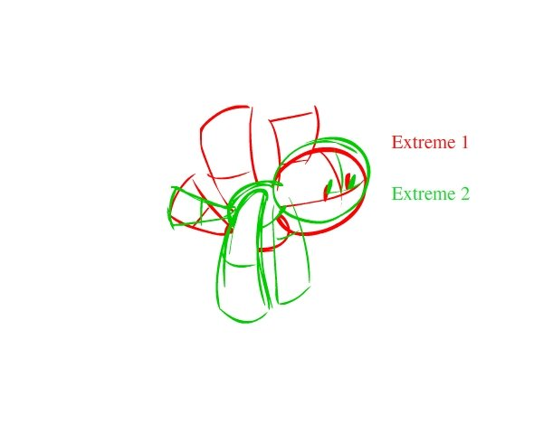 Extreme 1 and 2 together