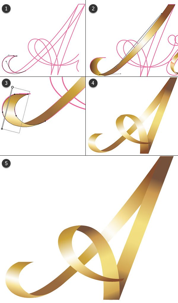 Rendering the A