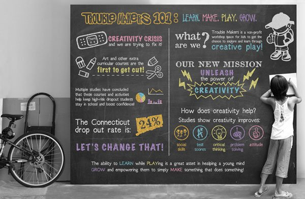 Infographic layout design by Stephanie Moran