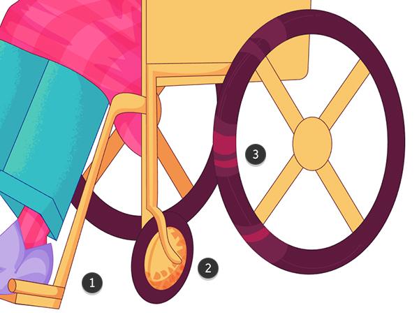 Render the wheels