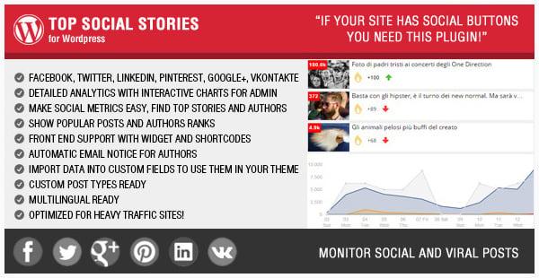 Top Social Stories