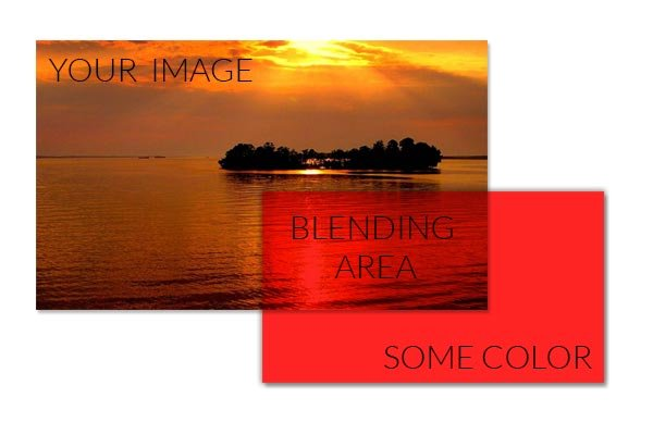 An example of what the blending area would be between two photos