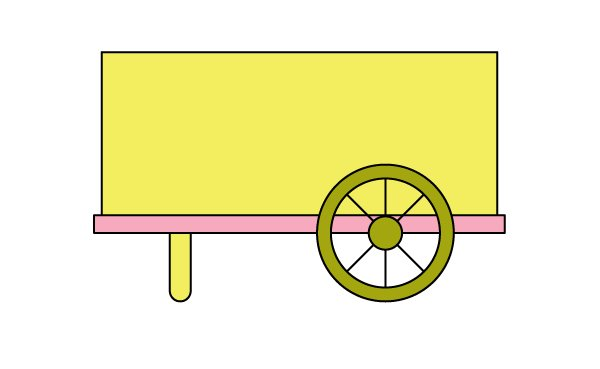 placing the wheel