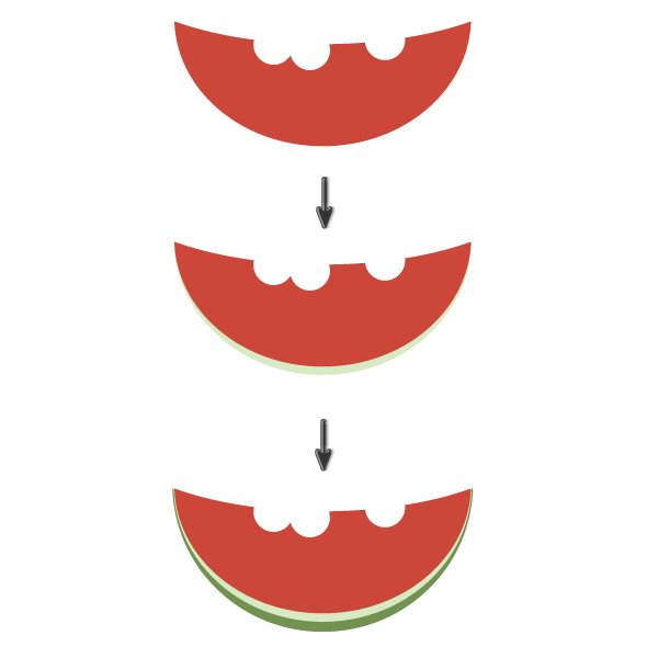 creating the rind of the watermelon