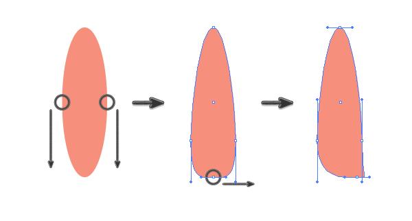creating the leg