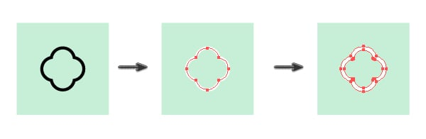 placing the repeating shape
