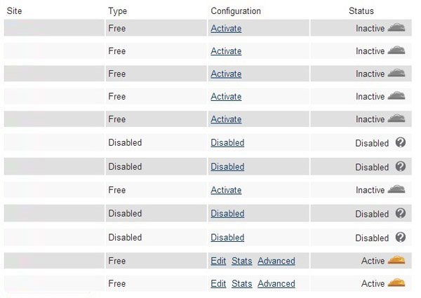 Installing CloudFlare Part 2