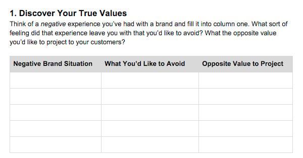 Brand Values Worksheet - Exercise 1