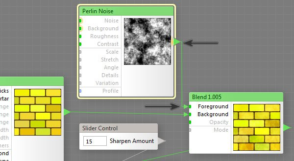 Map the Perlin Noise to the Foreground of the Blend node