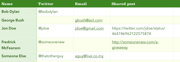 Giveaway entries