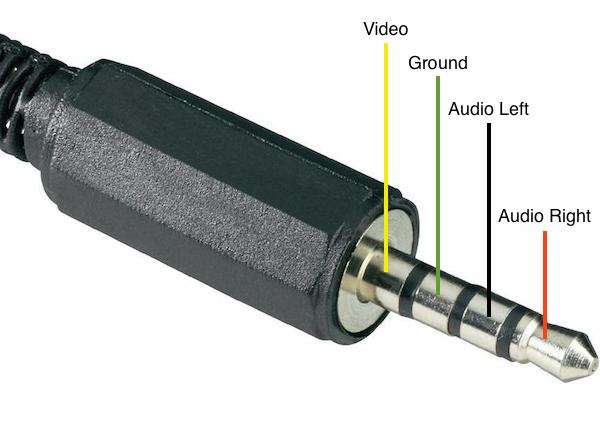 4-pole AV jack plug with connection configuration for Raspberry Pi B