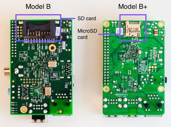 Side-by-side comparison viewing the bottom of the Raspberry Pi B and B