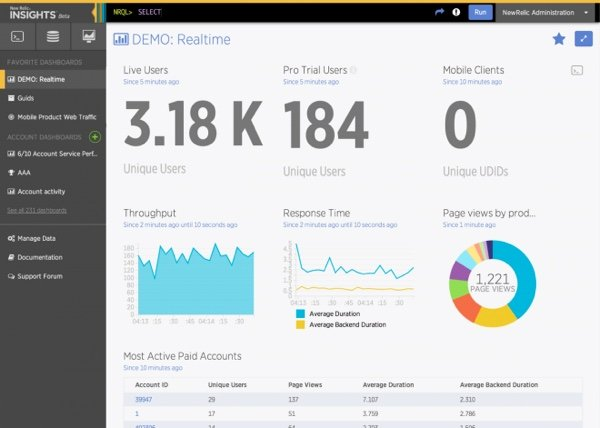 New Relic Insights Advanced Dashboards
