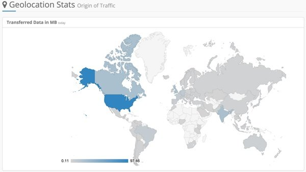 KeyCDN Reporting Transferred Data Geographic Map
