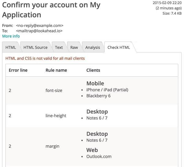 Mailtrap message Check HTML validator