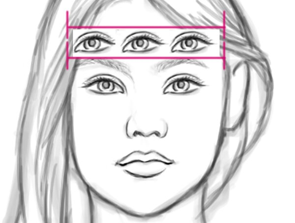 Draw Faces by Measuring Eyes Across
