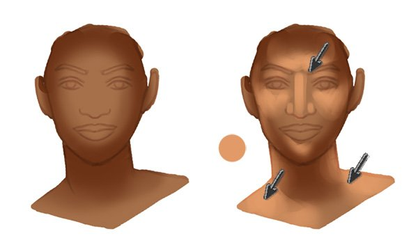 Painting Highlights On Skin for Structure