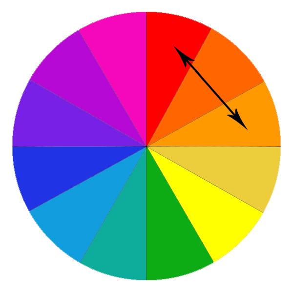 analogous colours