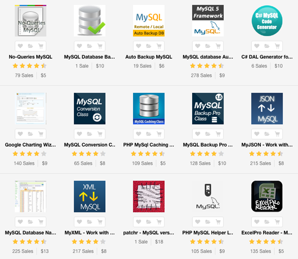 MySQL scripts and utilities on Envato Market