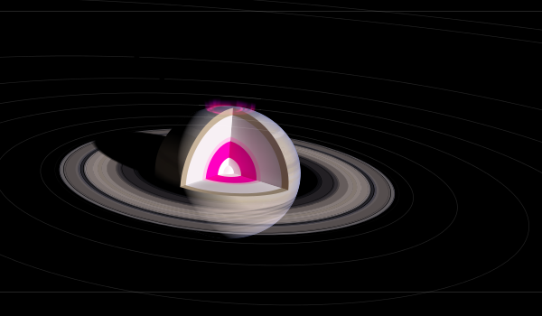 Drawing the rings
