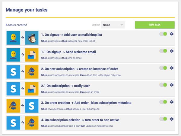 Manage your tasks