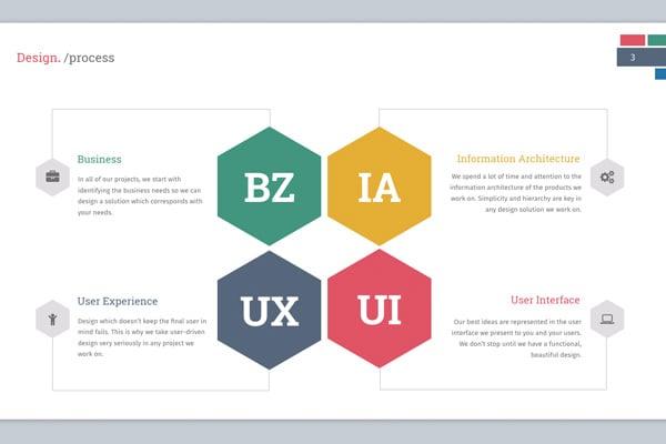 Design Process Keynote Design Template