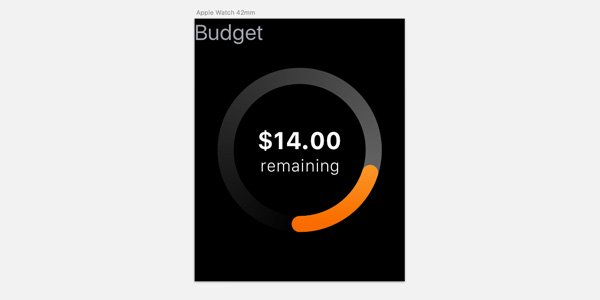 Daily Budget Completed