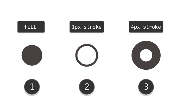 creating the stamps interface top right buttons