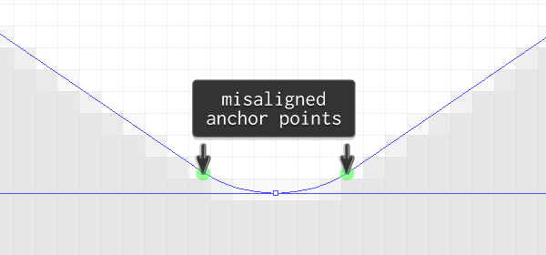 anchor points misalignment example