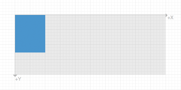 Blue rectangle with X and Y axis in the background