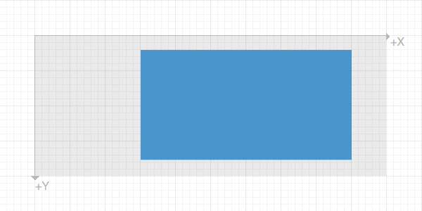 Rectangle stretched using the scale transformation
