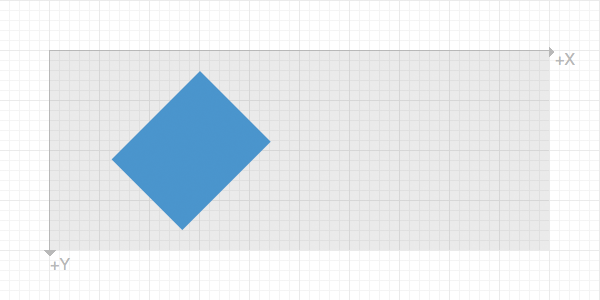 Rectangle rotated using the rotate transformation
