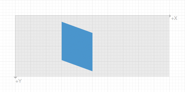 Rectangle skewed vertically using the skewY transformation