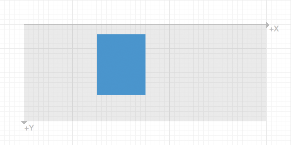 Rectangle moved using the translate transformation