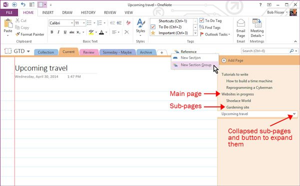 set of pages and sub-pages