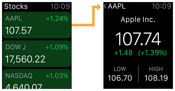 Hierarchal navigation on the Apple Watch by Apple