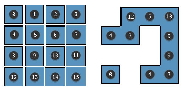 Tile bitmasking how tiles are assigned based on the terrains shape