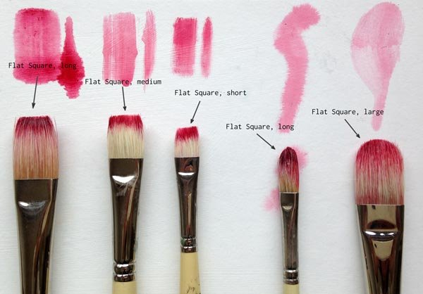 Examples of brushes
