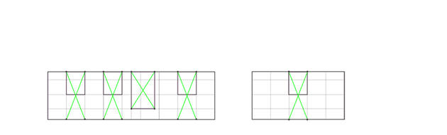 symmetrical division