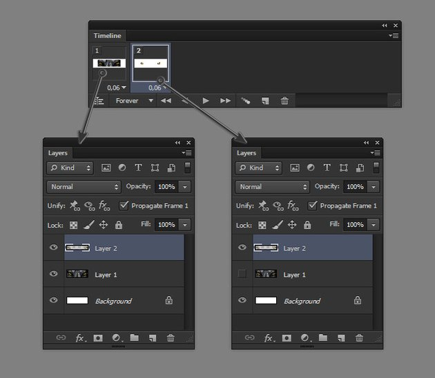 how frame animation works in photoshop