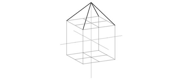 draw pyramid on top