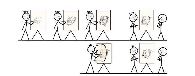 why tracing is bad