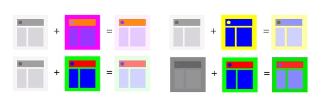 how to plan color schemes